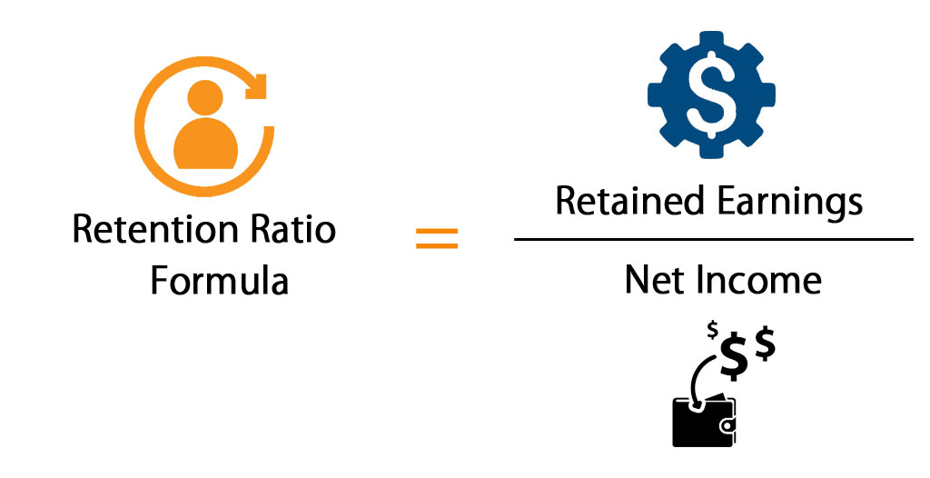 Retained ratio definition, formula and examples