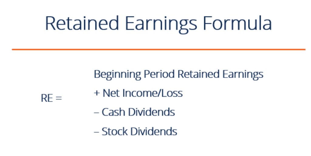What Are Negative Retained Earnings and How Do They Appear?
